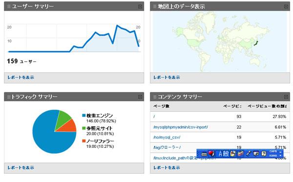 google analytics トップ画像2